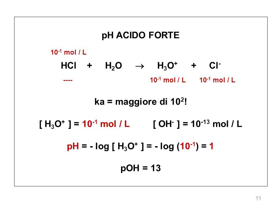 [ H3O+ ] = 10-1 mol / L [ OH- ] = 10-13 mol / L